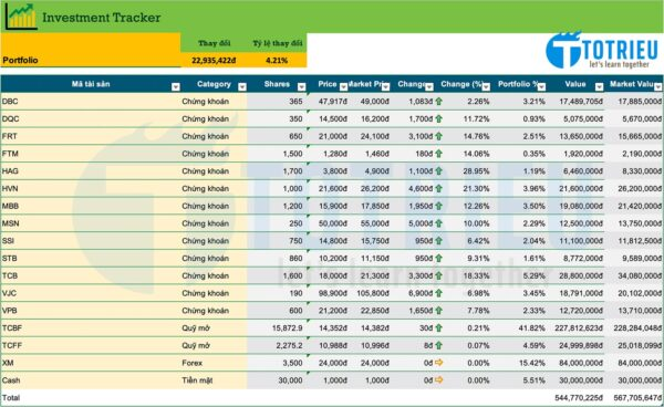 Personal Investment Tracker Excel Portfolio Sheet